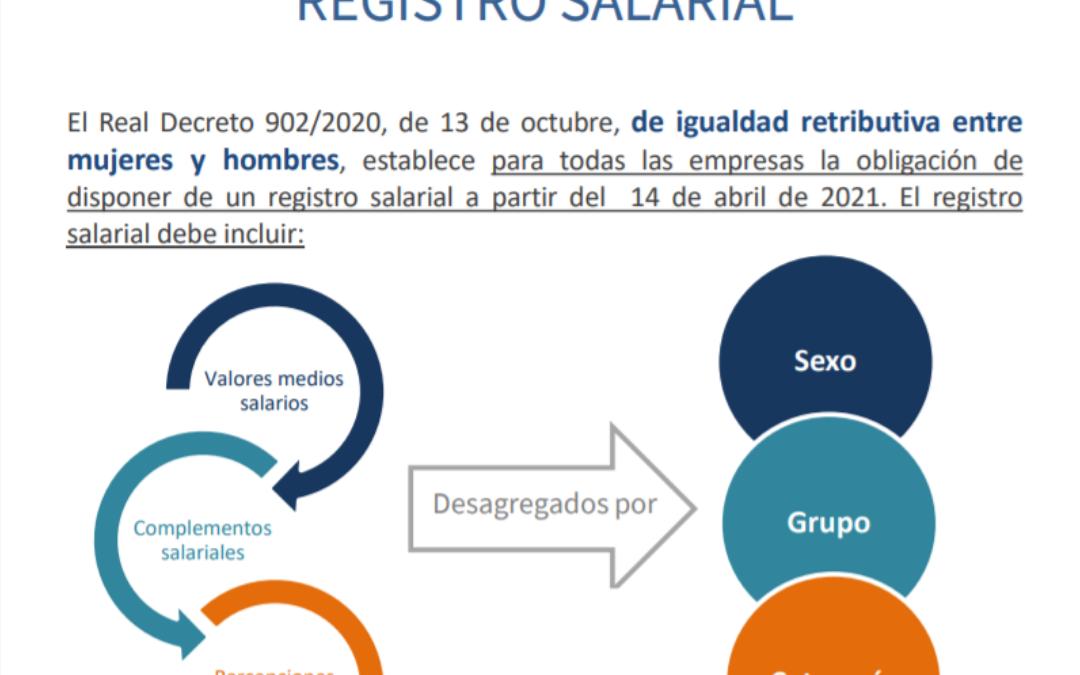 Entra en vigor el Real Decreto 902/2020 d'igualtat retributiva entre dones i homes